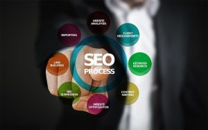 Lessons We Learned Starting A SEO Company