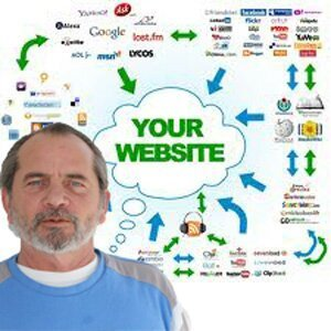 Local SEO To Get Your Website Ranking Locally, Website Design With Speed And SEO, Social WiFi Marketing, Video Marketing