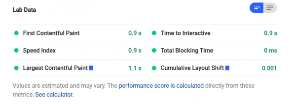 Lab Data For PageSpeed Insights Score